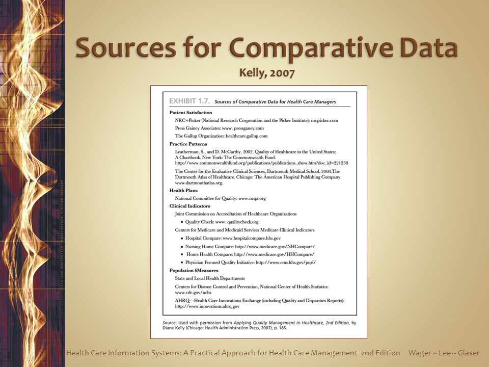 Sources for Comparative Data Kelly, 2007