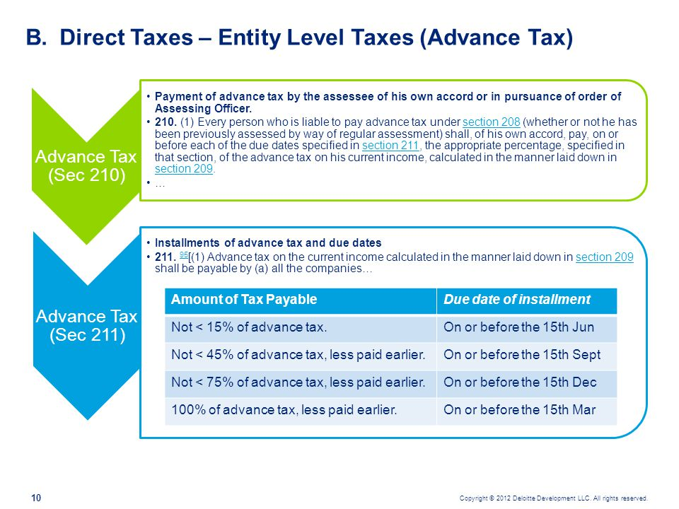 Direct Taxes – Entity Level Taxes (Advance Tax)