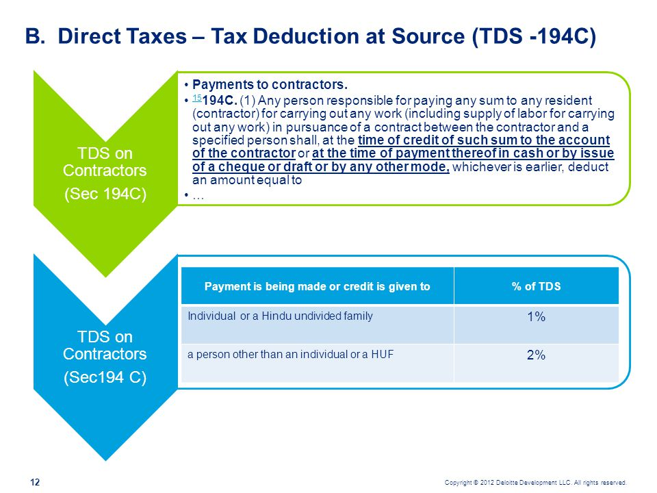 Direct Taxes – Tax Deduction at Source (TDS -194C)