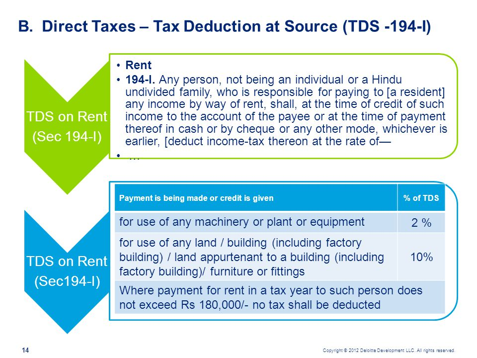 Direct Taxes – Tax Deduction at Source (TDS -194-I)