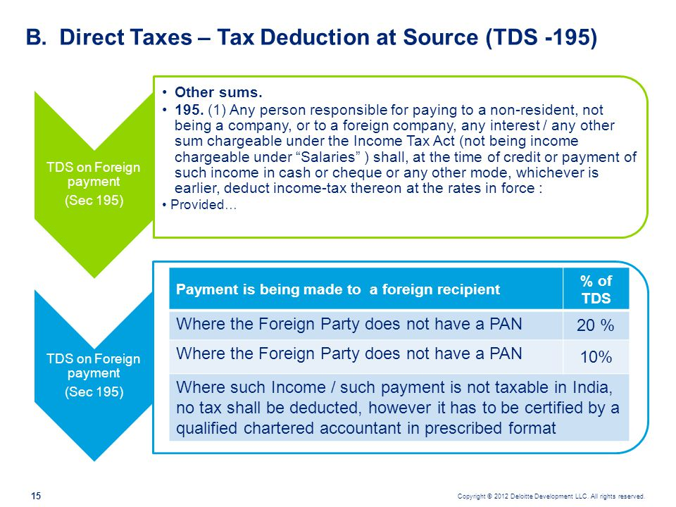Direct Taxes – Tax Deduction at Source (TDS -195)