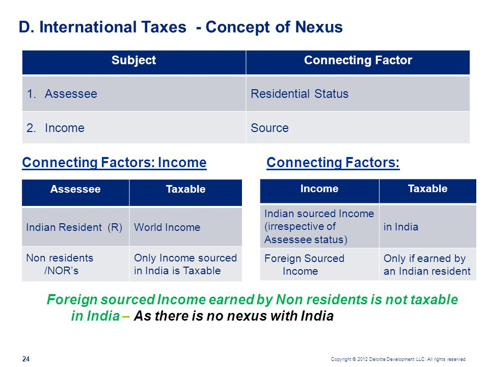 D. International Taxes - Concept of Nexus