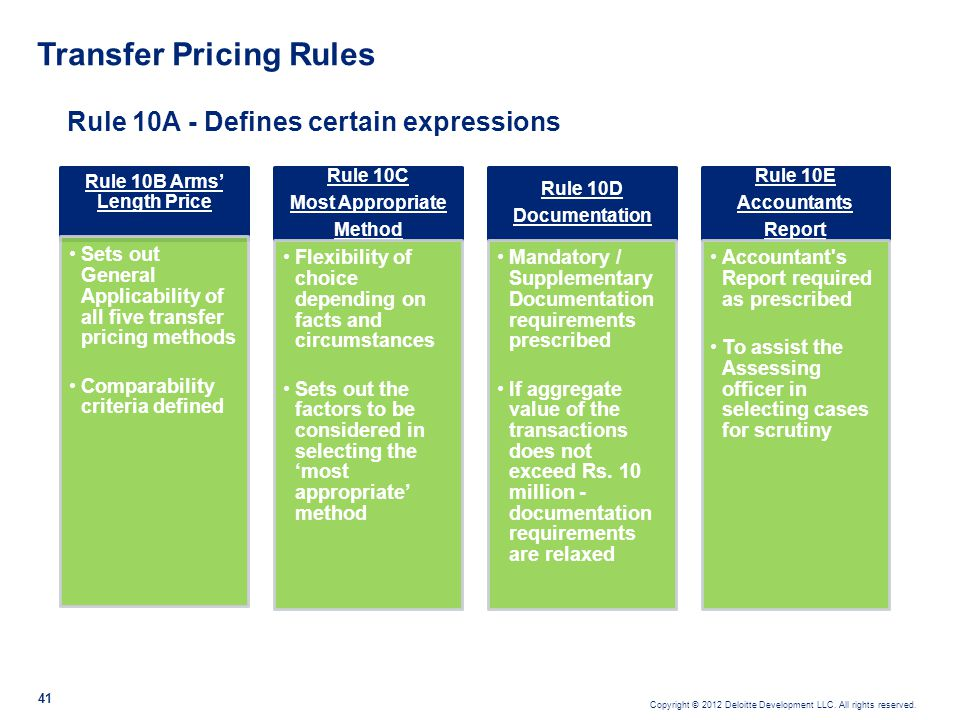Transfer Pricing Rules
