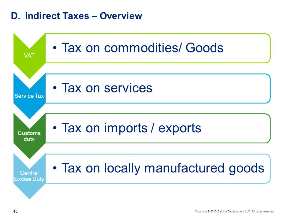 Indirect Taxes – Overview