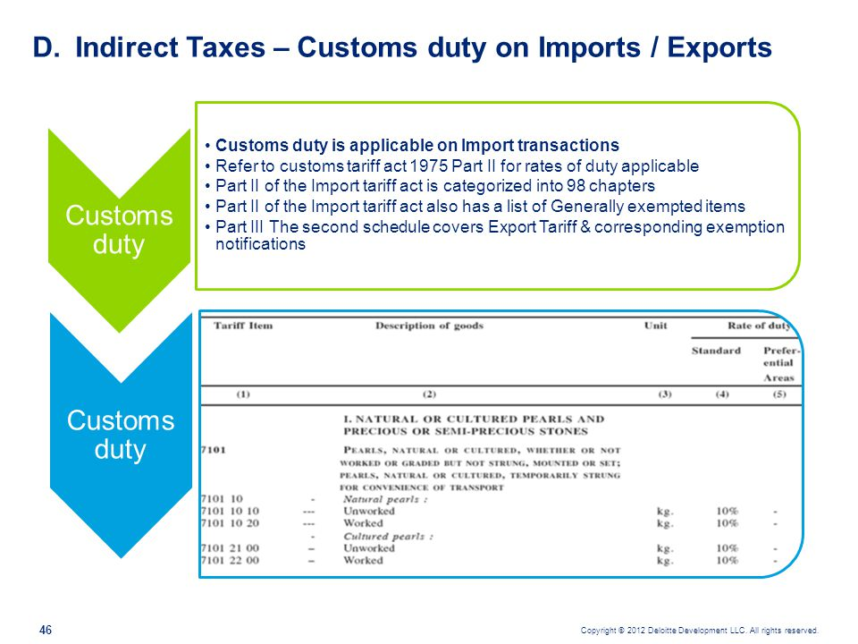 Indirect Taxes – Customs duty on Imports / Exports