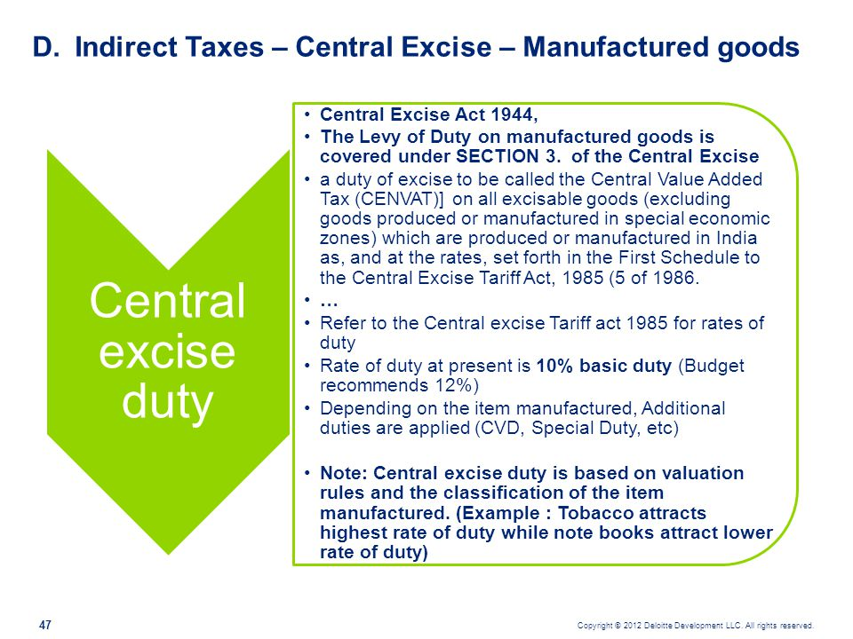 Indirect Taxes – Central Excise – Manufactured goods