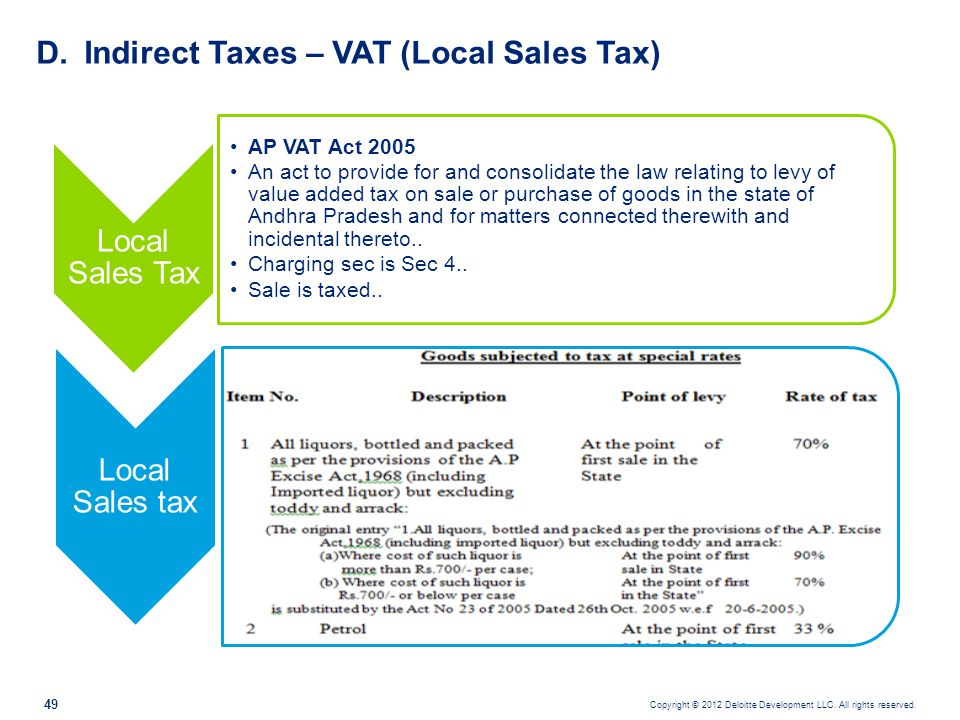 Indirect Taxes – VAT (Local Sales Tax)