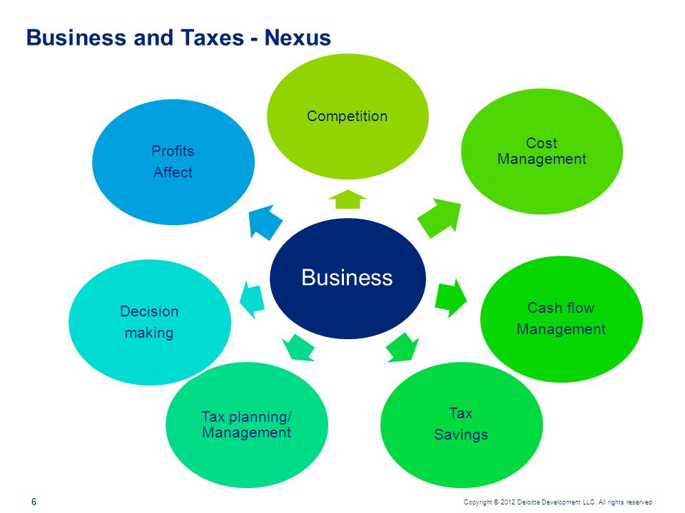 Business and Taxes - Nexus