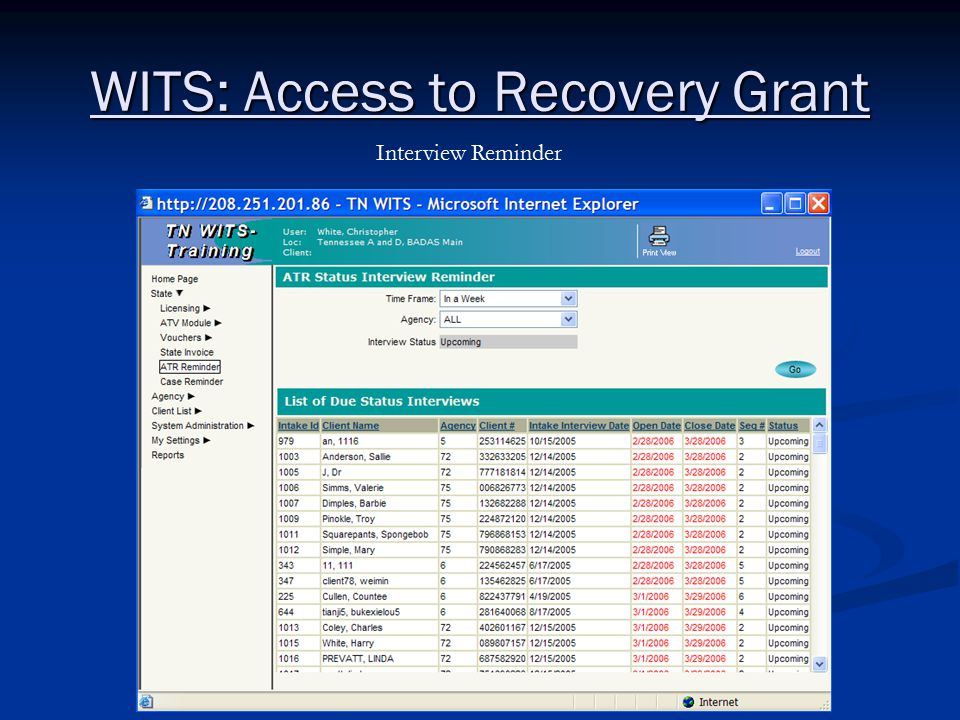 WITS: Access to Recovery Grant