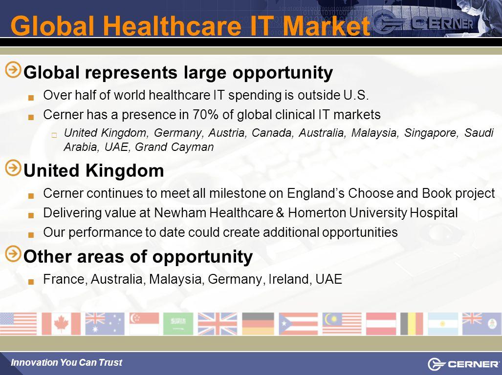 Global Healthcare IT Market