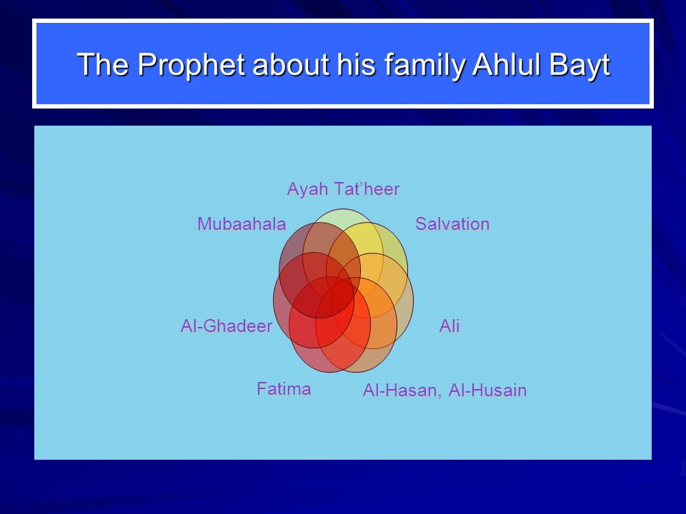 The Prophet about his family Ahlul Bayt