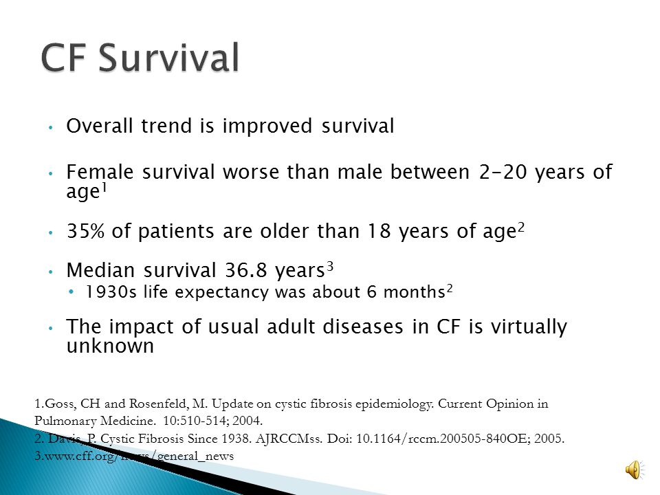 CF Survival Overall trend is improved survival