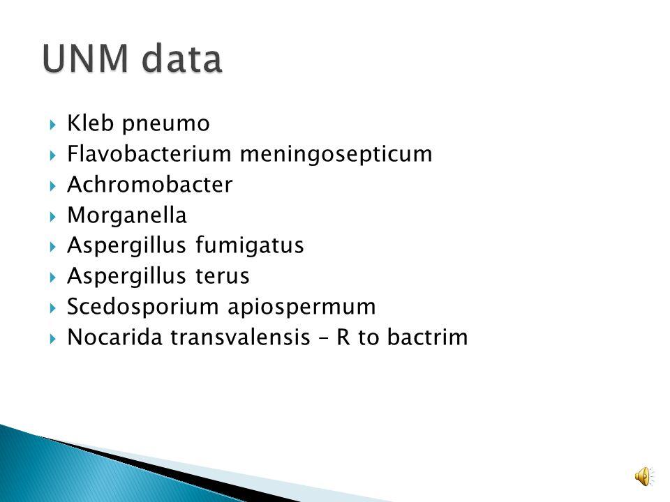 UNM data Kleb pneumo Flavobacterium meningosepticum Achromobacter