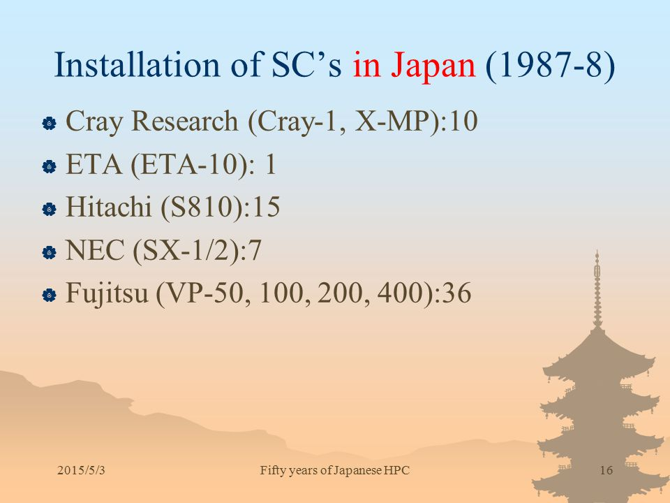 Installation of SC's in Japan (1987-8)