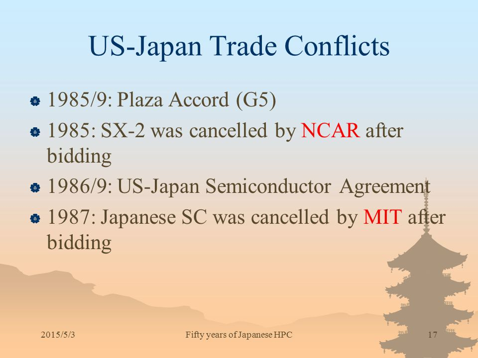 US-Japan Trade Conflicts