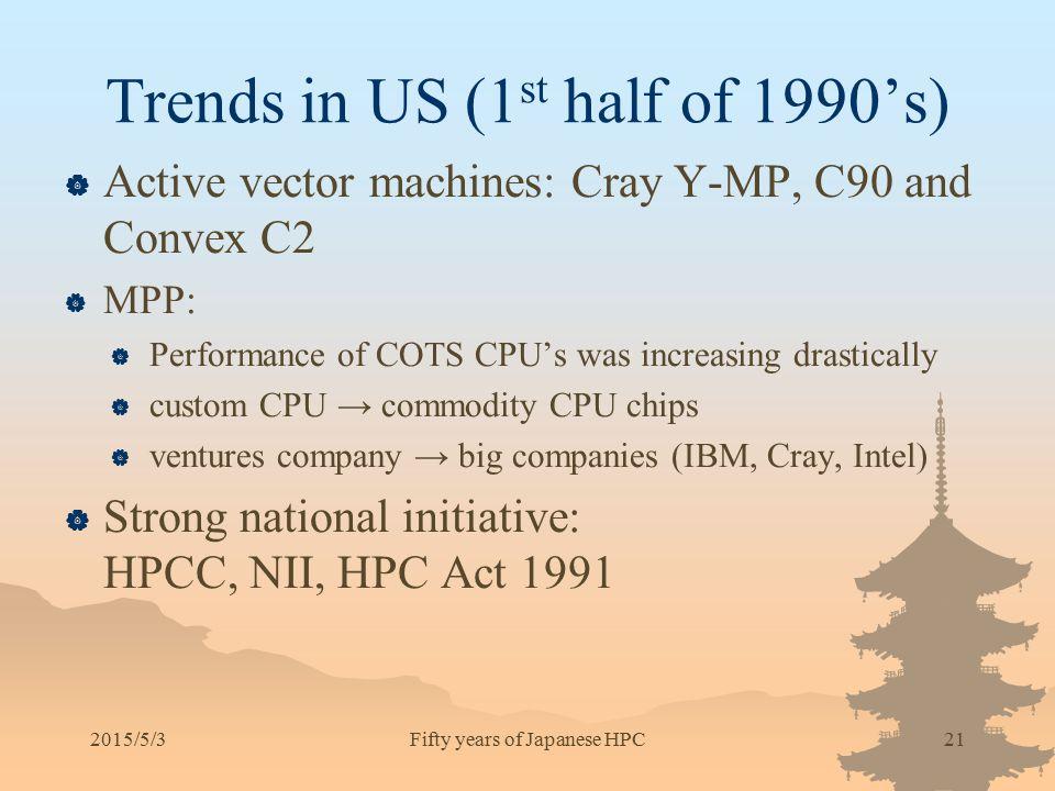 Trends in US (1st half of 1990's)
