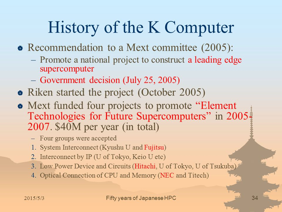 History of the K Computer
