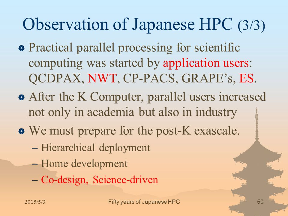 Observation of Japanese HPC (3/3)