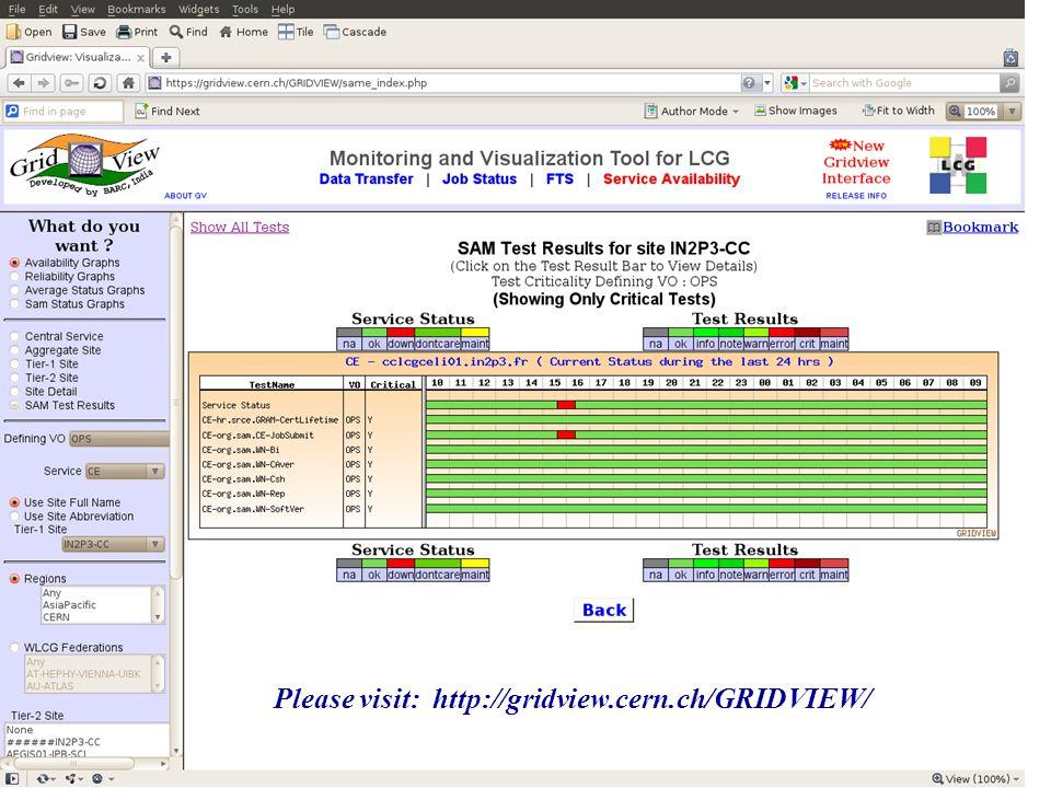 Please visit: http://gridview.cern.ch/GRIDVIEW/