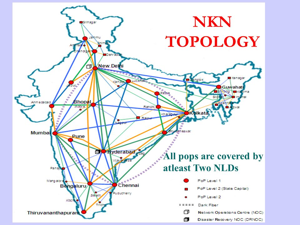 NKN TOPOLOGY All pops are covered by atleast Two NLDs
