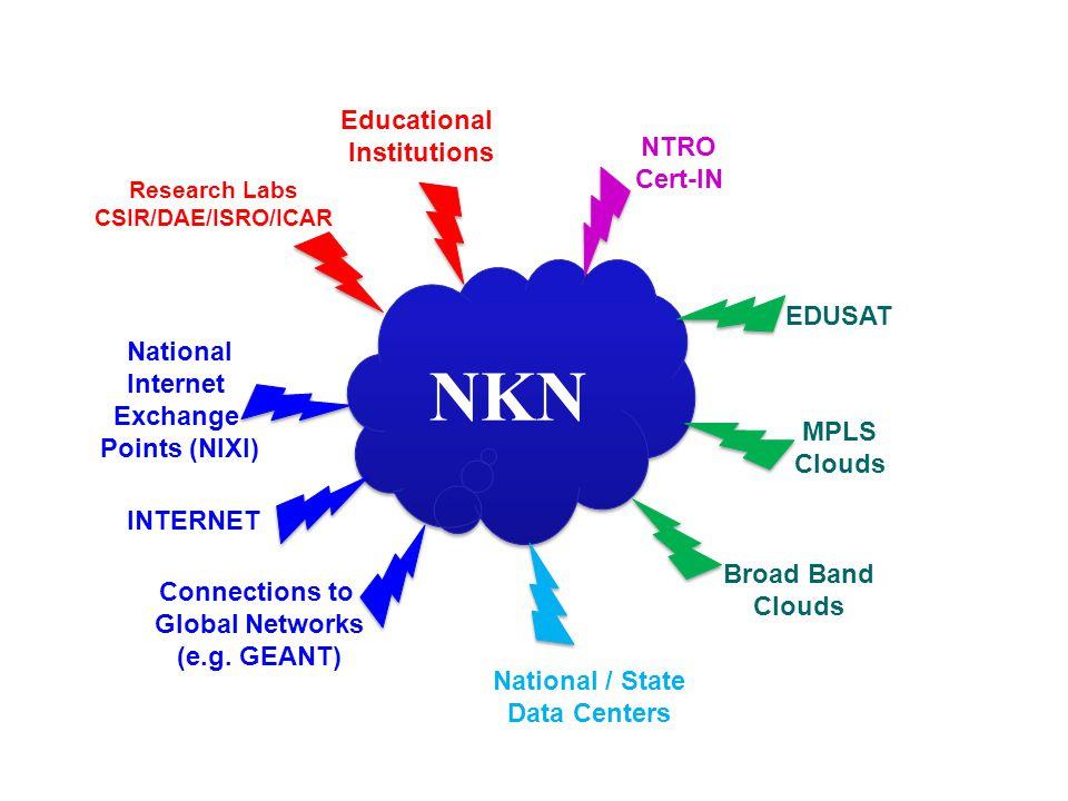 NKN Educational Institutions NTRO Cert-IN EDUSAT National Internet