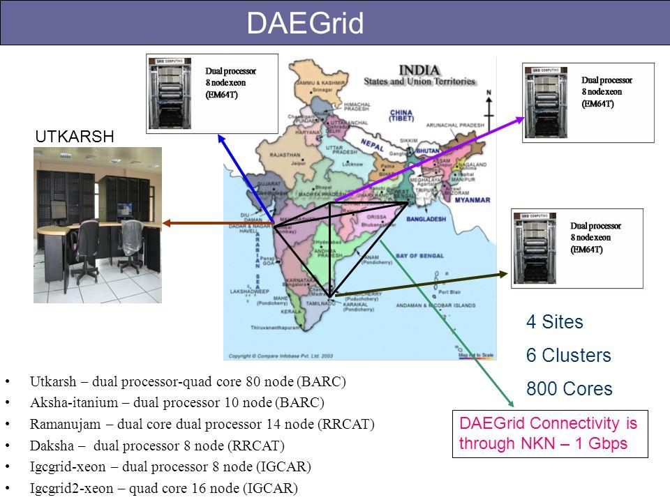 DAEGrid 4 Sites 6 Clusters 800 Cores UTKARSH