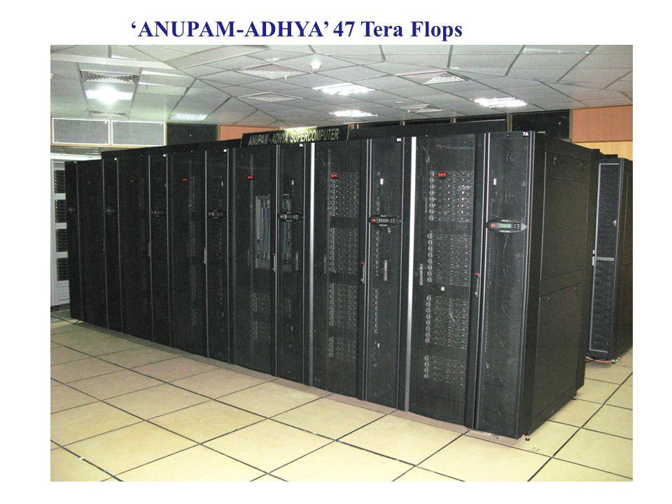 'ANUPAM-ADHYA' 47 Tera Flops