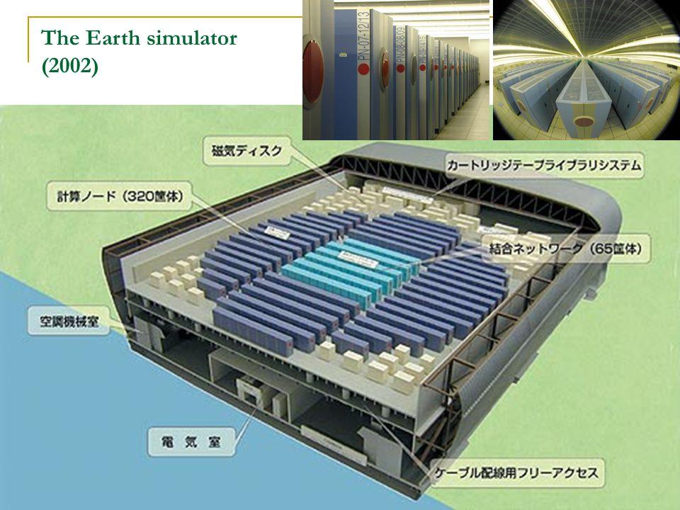 The Earth simulator (2002)
