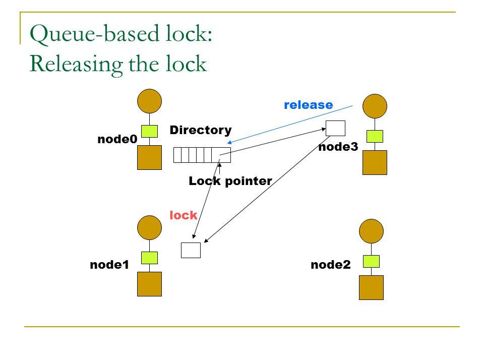 Queue-based lock: Releasing the lock