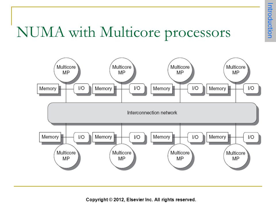 NUMA with Multicore processors