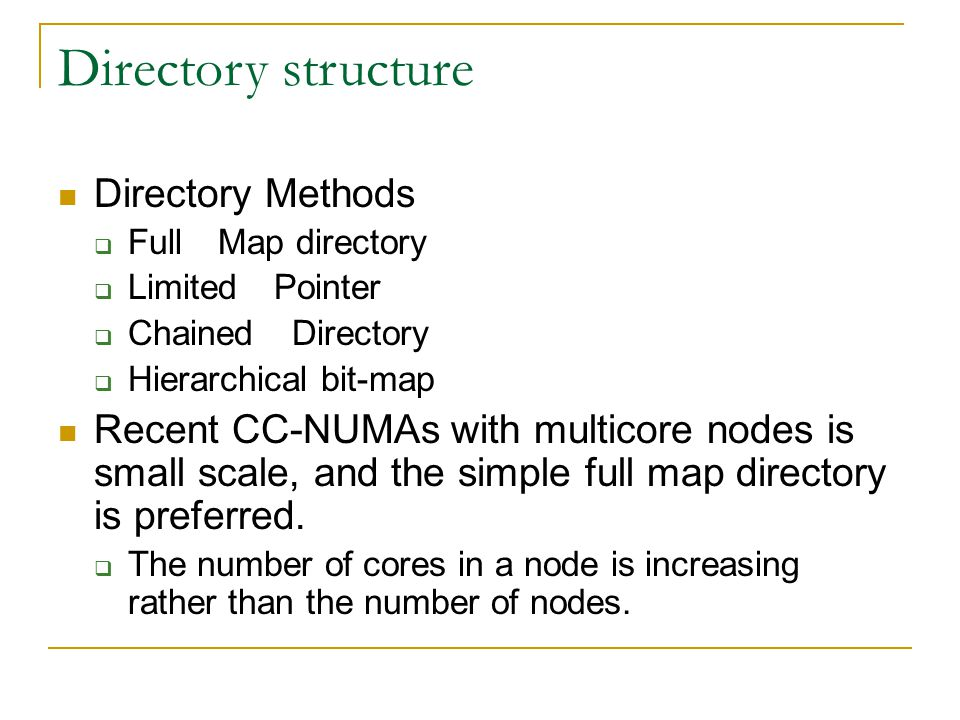 Directory structure Directory Methods