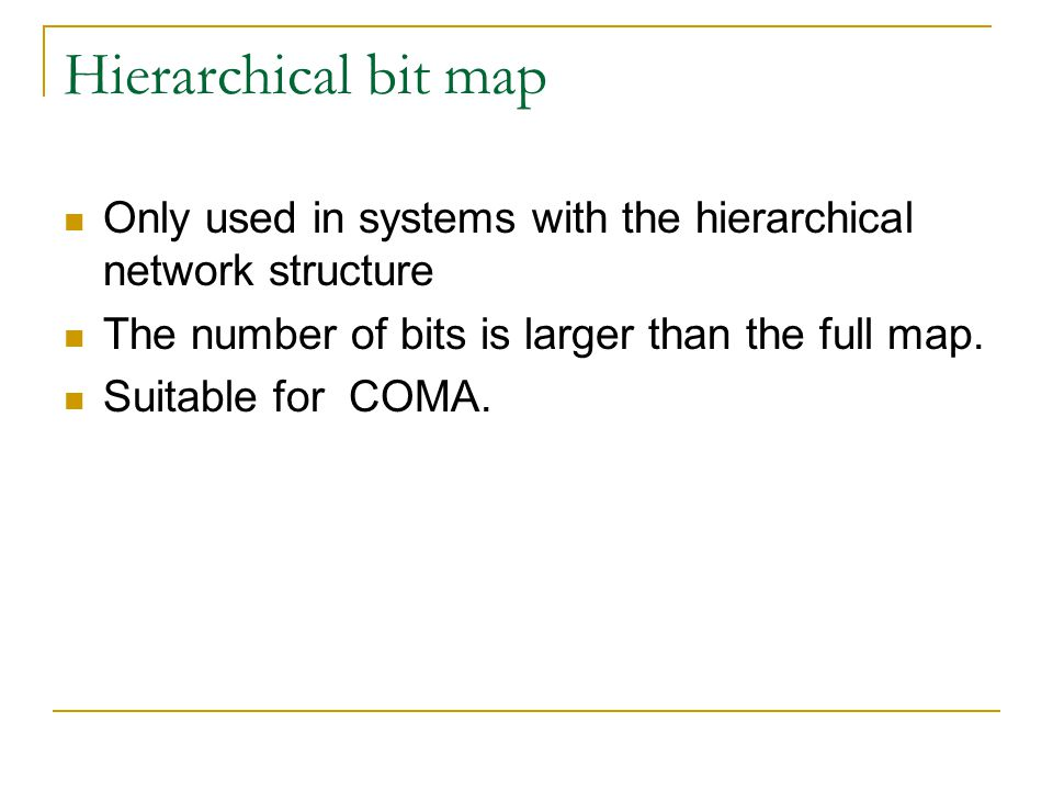 Hierarchical bit map Only used in systems with the hierarchical network structure. The number of bits is larger than the full map.