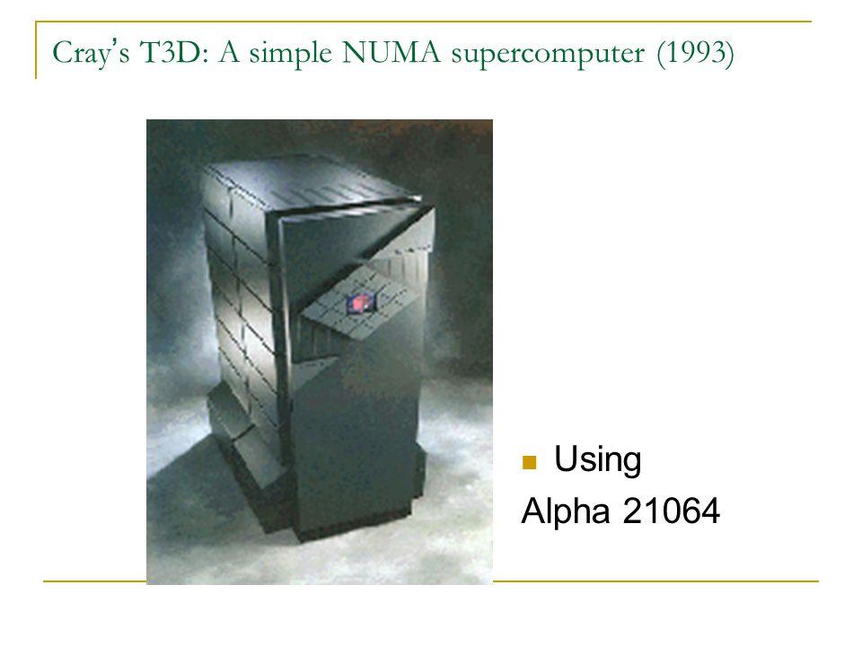 Cray's T3D: A simple NUMA supercomputer (1993)