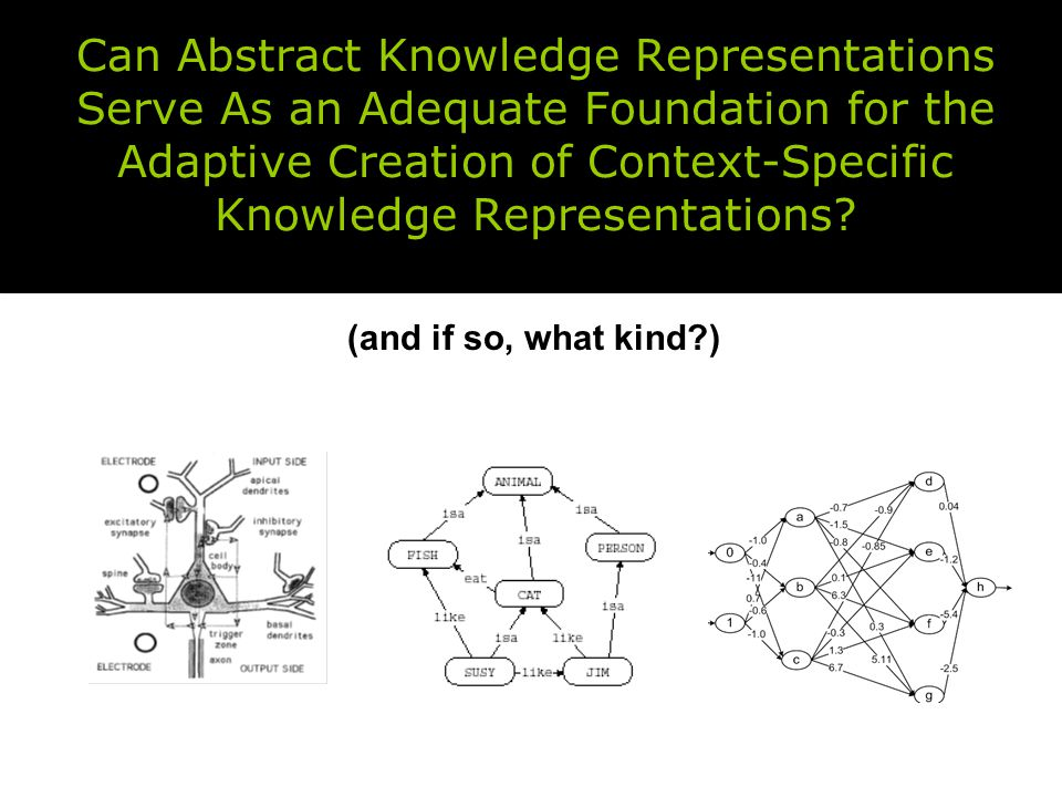 Can Abstract Knowledge Representations Serve As an Adequate Foundation for the Adaptive Creation of Context-Specific Knowledge Representations