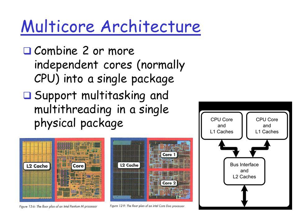 Multicore Architecture