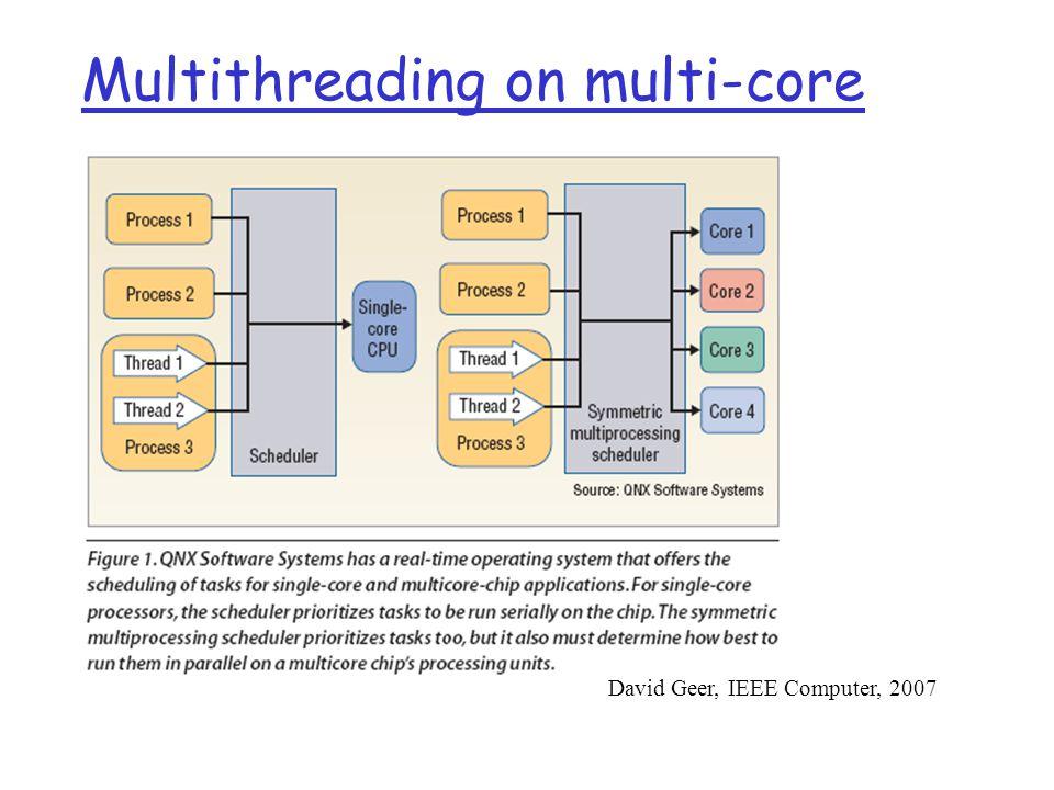 Multithreading on multi-core