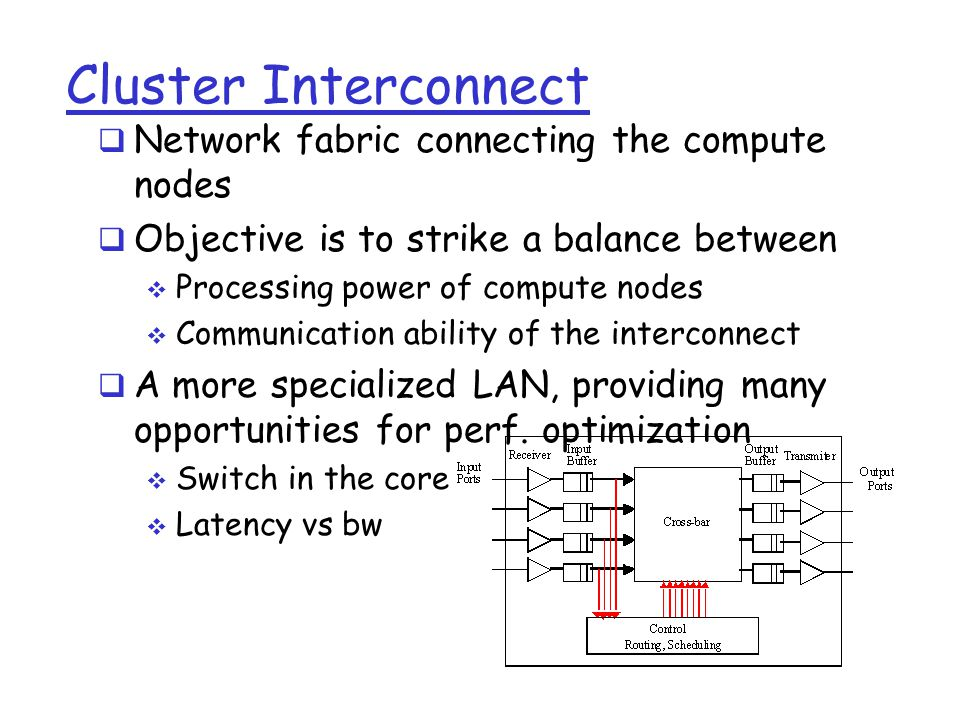 Cluster Interconnect Network fabric connecting the compute nodes