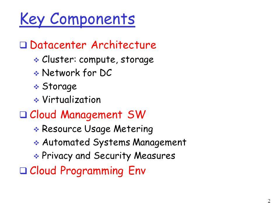 Key Components Datacenter Architecture Cloud Management SW