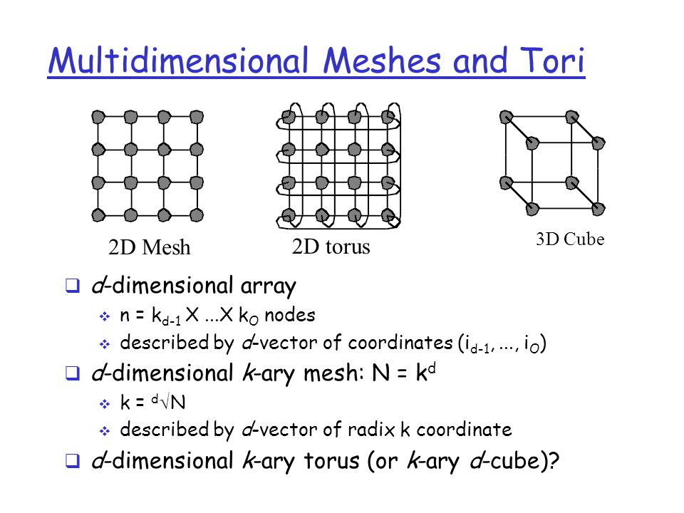 Multidimensional Meshes and Tori