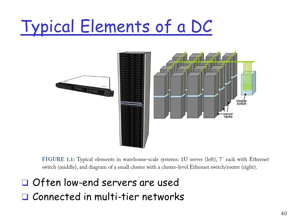 Typical Elements of a DC