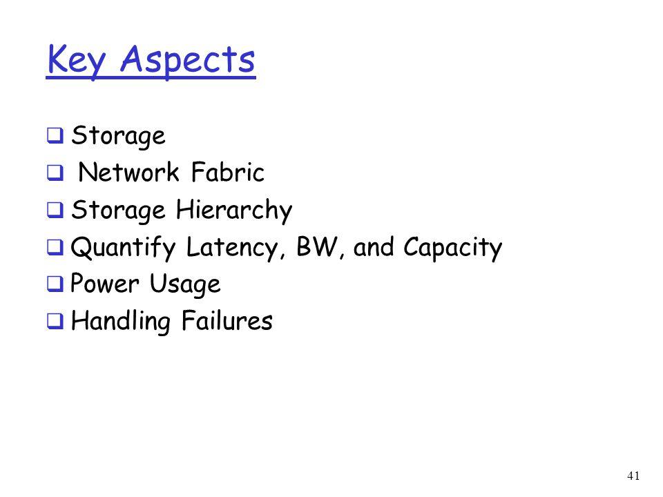 Key Aspects Storage Network Fabric Storage Hierarchy
