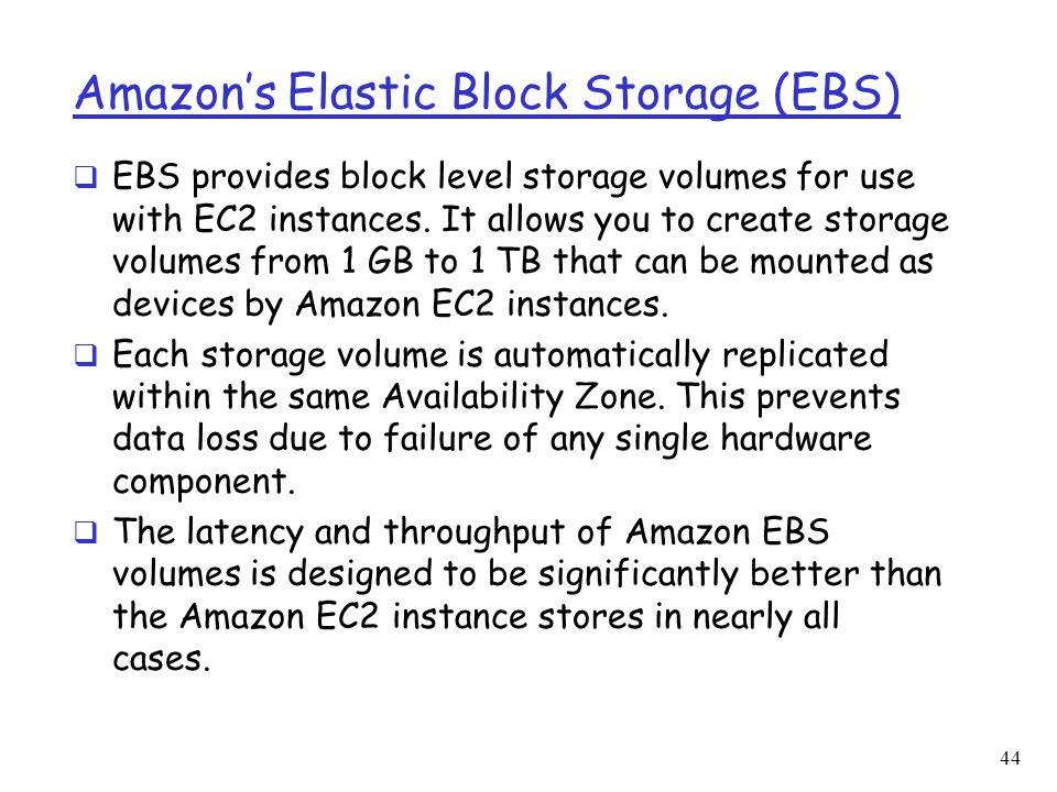Amazon's Elastic Block Storage (EBS)