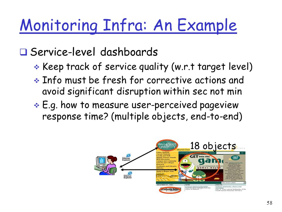 Monitoring Infra: An Example