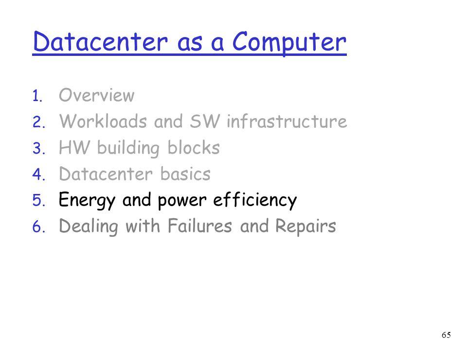 Datacenter as a Computer