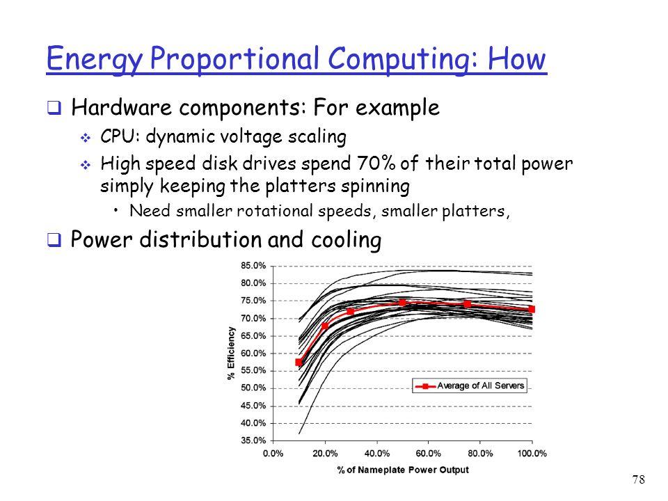Energy Proportional Computing: How