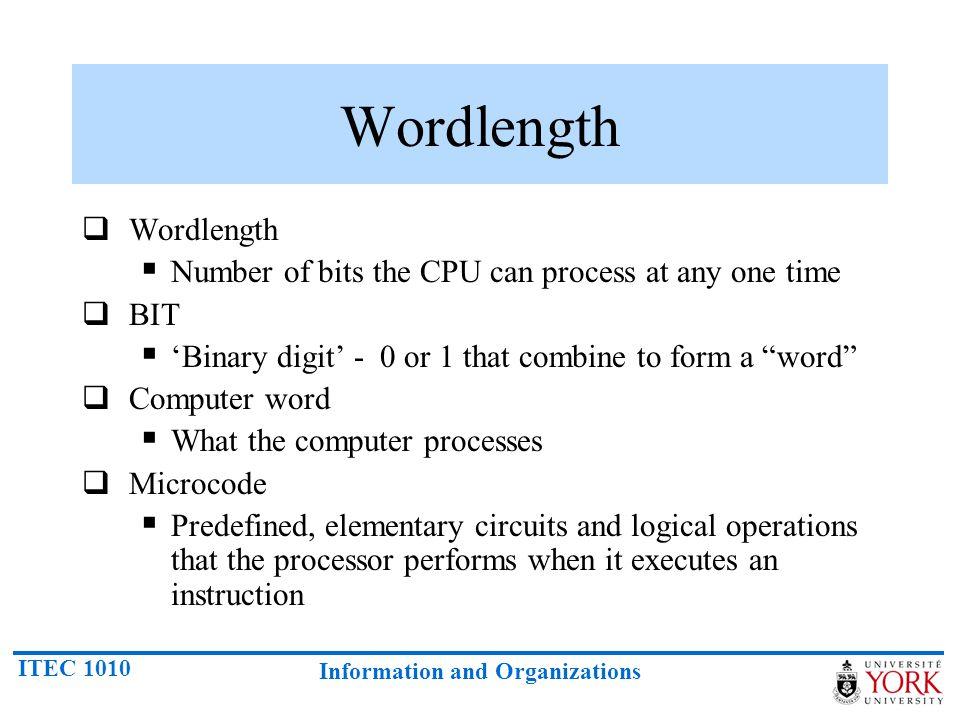 Wordlength Wordlength