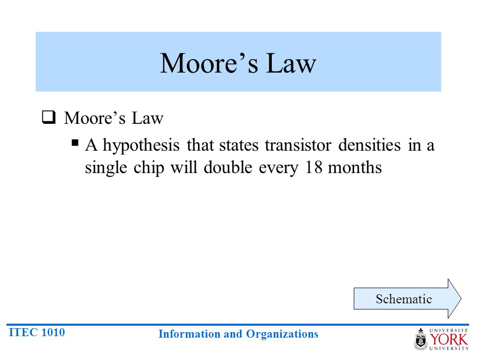 Moore's Law Moore's Law