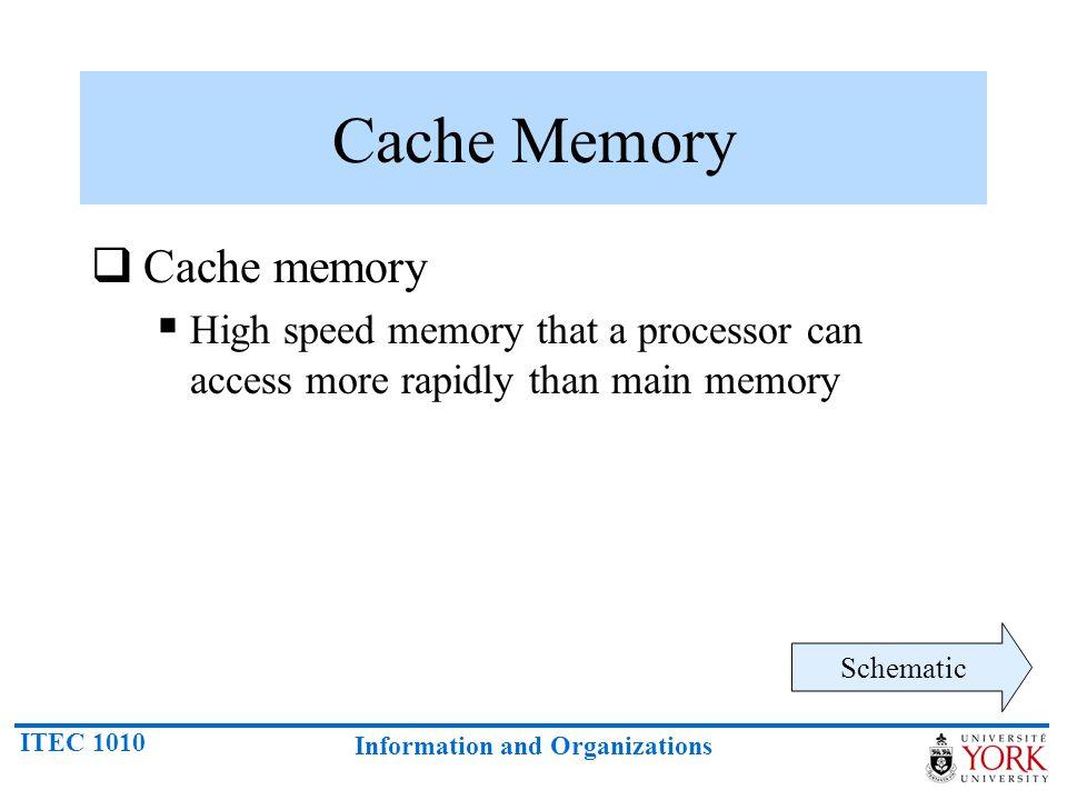 Cache Memory Cache memory