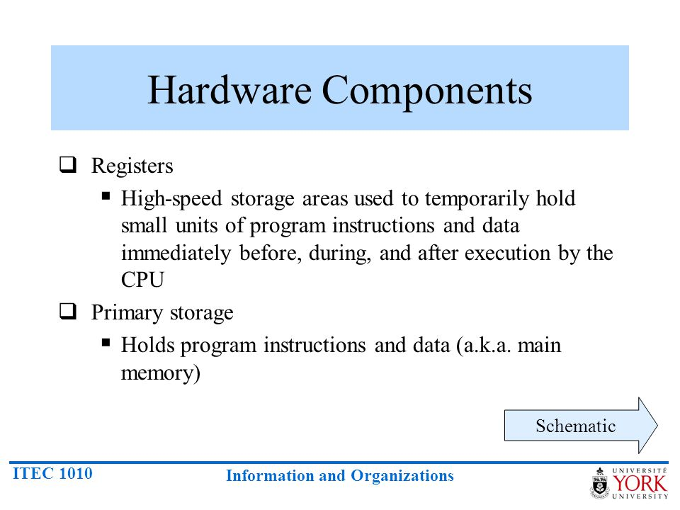 Hardware Components Registers