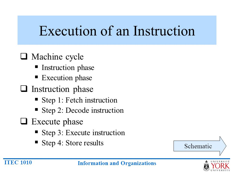 Execution of an Instruction